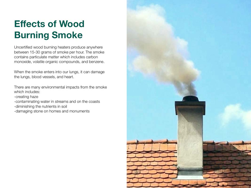 Effects of Wood Burning Smoke